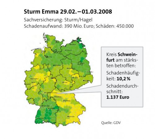 Sturm Emma