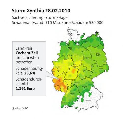 Sturm Xynthia