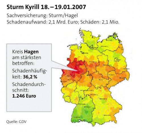 Surm Kyrill